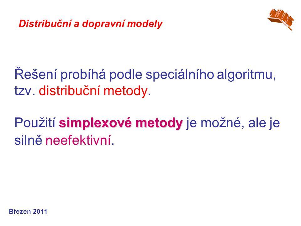 simplexové metody Řešení probíhá podle speciálního algoritmu, tzv.