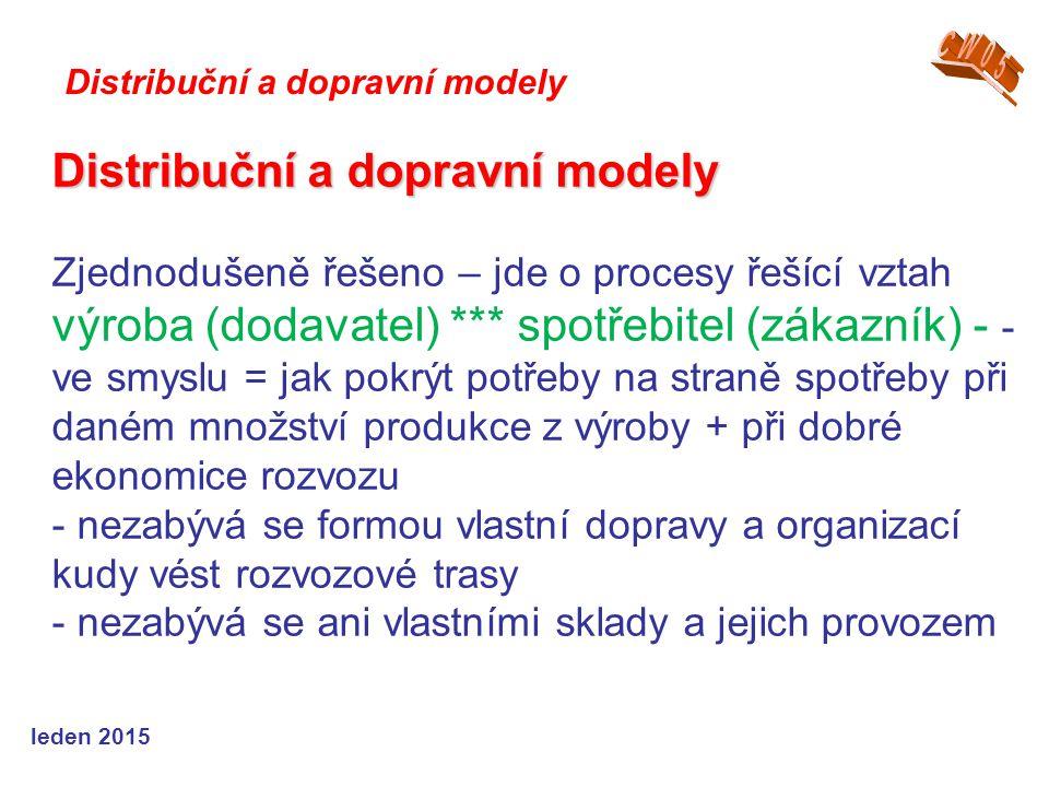 Distribuční a dopravní modely Distribuční a dopravní modely Zjednodušeně řešeno – jde o procesy řešící vztah výroba (dodavatel) *** spotřebitel (zákazník) - - ve smyslu = jak pokrýt potřeby na straně spotřeby při daném množství produkce z výroby + při dobré ekonomice rozvozu - nezabývá se formou vlastní dopravy a organizací kudy vést rozvozové trasy - nezabývá se ani vlastními sklady a jejich provozem Distribuční a dopravní modely leden 2015