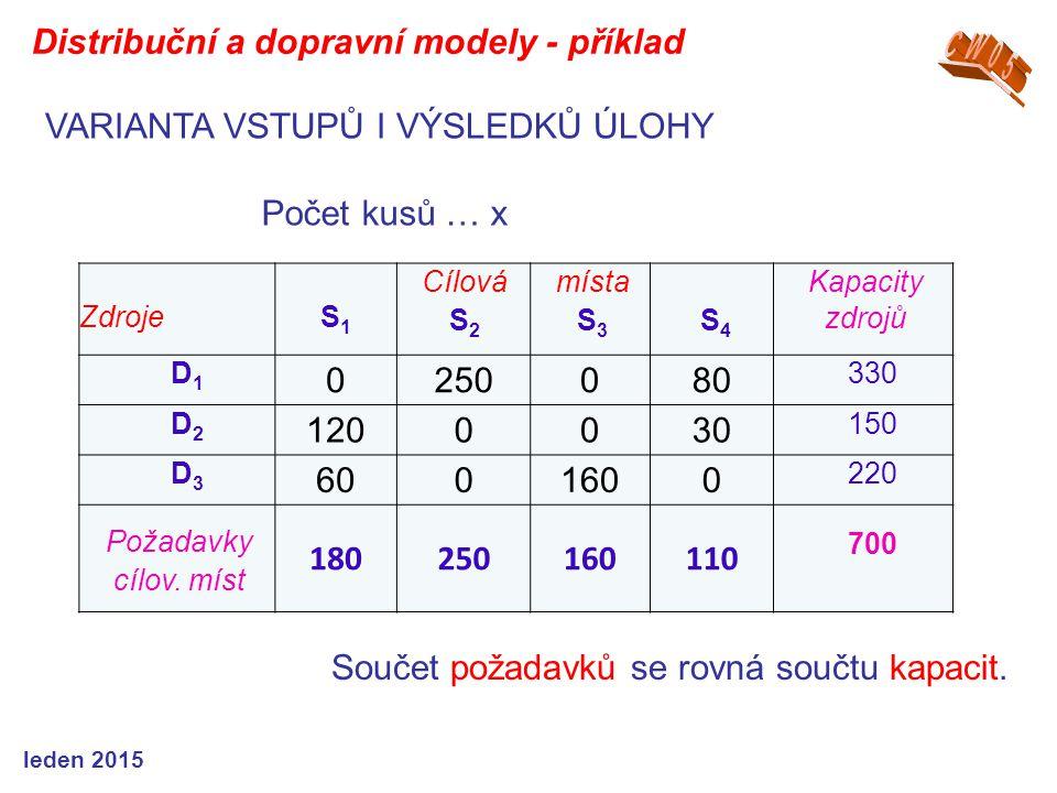 ZdrojeS1S1 Cílová S 2 místa S 3 S 4 Kapacity zdrojů D1D1 0250080 330 D2D2 1200030 150 D3D3 6001600 220 Požadavky cílov.