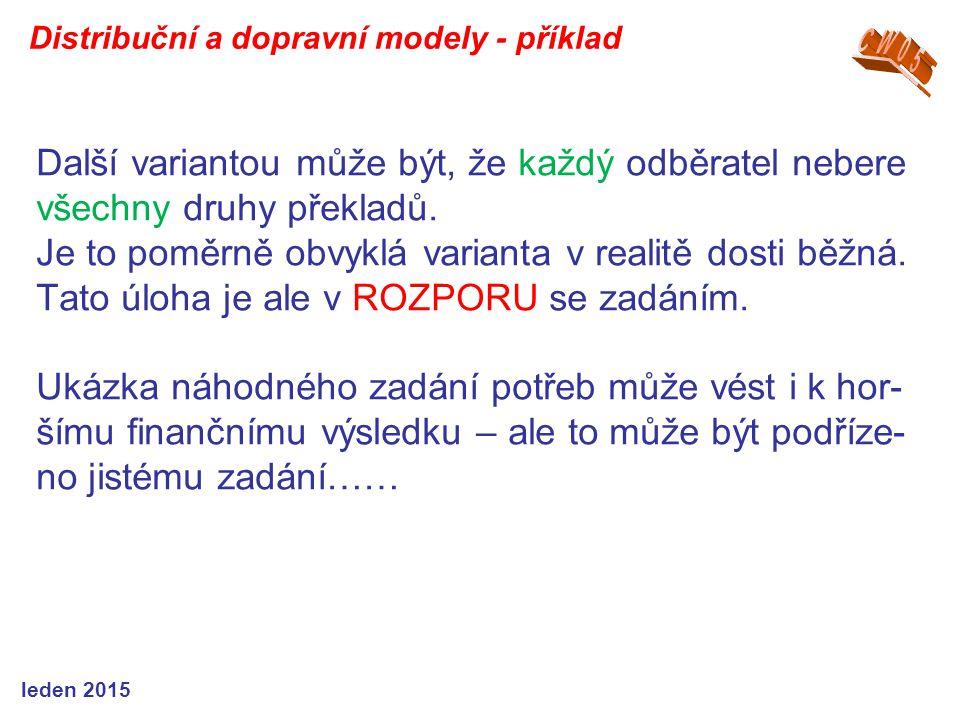 Další variantou může být, že každý odběratel nebere všechny druhy překladů.