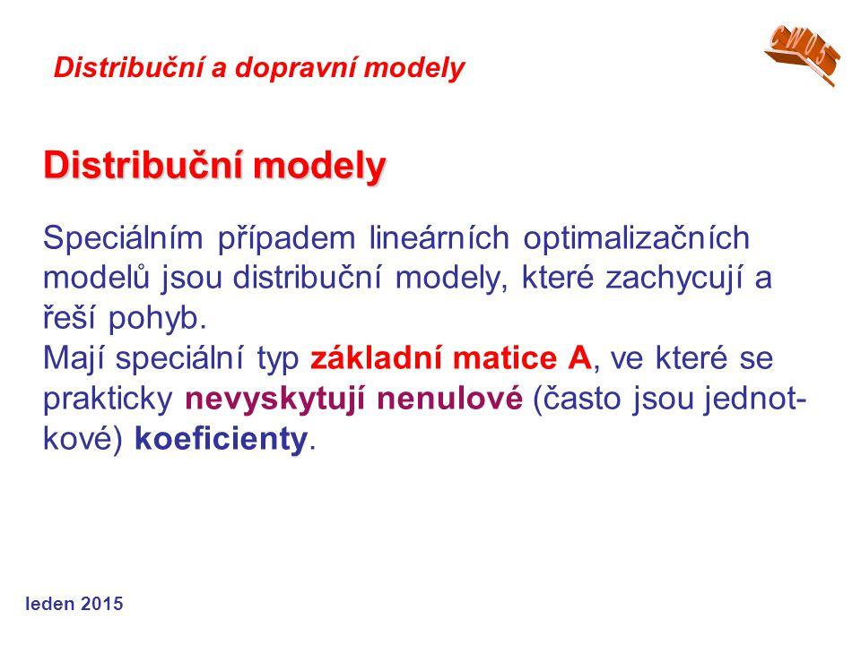 Distribuční modely Distribuční modely Speciálním případem lineárních optimalizačních modelů jsou distribuční modely, které zachycují a řeší pohyb.
