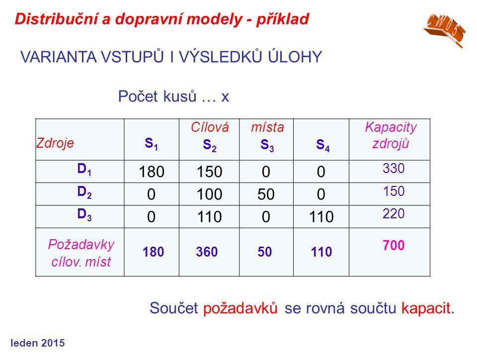ZdrojeS1S1 Cílová S 2 místa S 3 S 4 Kapacity zdrojů D1D1 18015000 330 D2D2 0100500 150 D3D3 01100 220 Požadavky cílov.