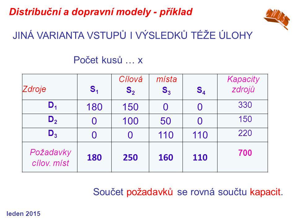 ZdrojeS1S1 Cílová S 2 místa S 3 S 4 Kapacity zdrojů D1D1 18015000 330 D2D2 0100500 150 D3D3 00110 220 Požadavky cílov.