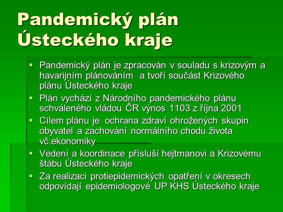 Pandemický plán Ústeckého kraje  Pandemický plán je zpracován v souladu s krizovým a havarijním plánováním a tvoří součást Krizového plánu Ústeckého