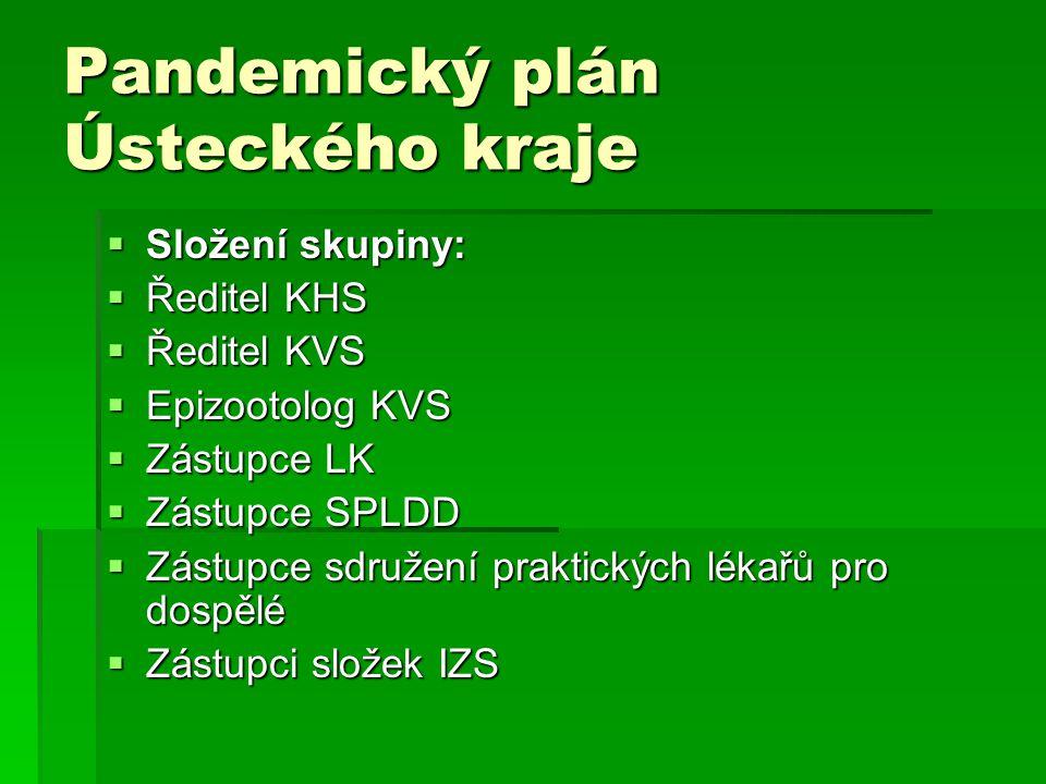  Složení skupiny:  Ředitel KHS  Ředitel KVS  Epizootolog KVS  Zástupce LK  Zástupce SPLDD  Zástupce sdružení praktických lékařů pro dospělé  Z