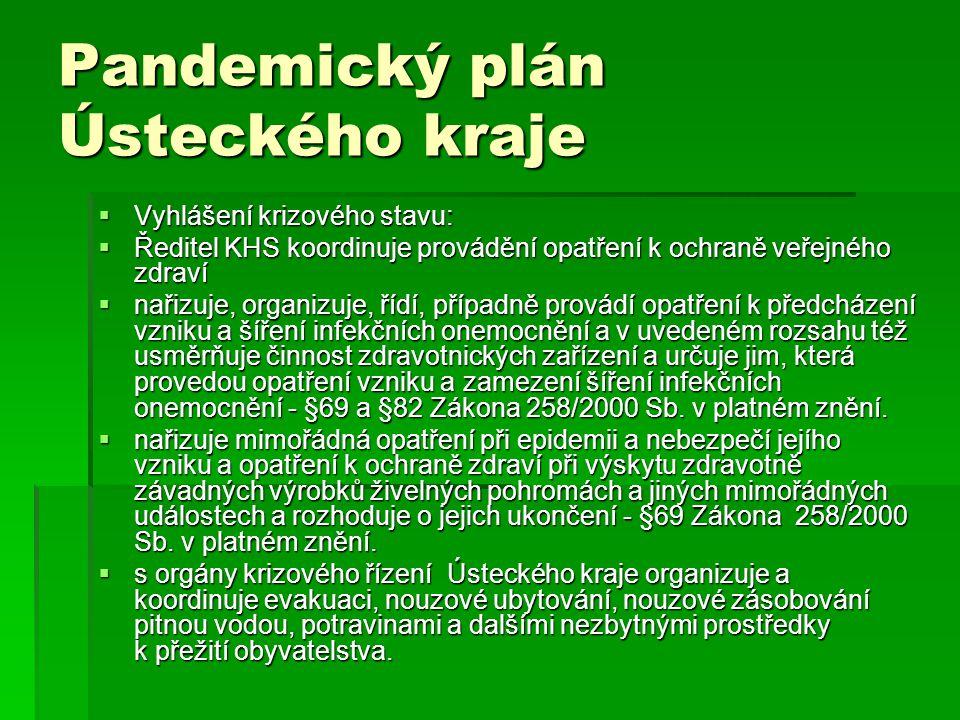  Vyhlášení krizového stavu:  Ředitel KHS koordinuje provádění opatření k ochraně veřejného zdraví  nařizuje, organizuje, řídí, případně provádí opa