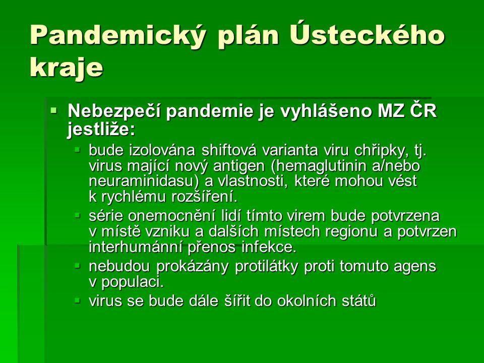  Nebezpečí pandemie je vyhlášeno MZ ČR jestliže:  bude izolována shiftová varianta viru chřipky, tj. virus mající nový antigen (hemaglutinin a/nebo