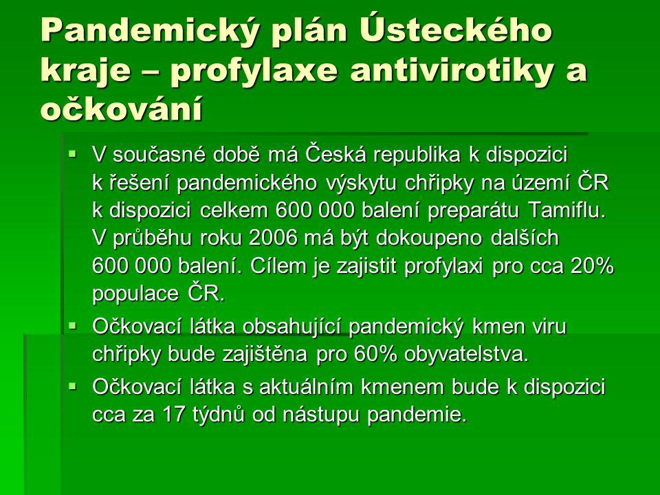  V současné době má Česká republika k dispozici k řešení pandemického výskytu chřipky na území ČR k dispozici celkem 600 000 balení preparátu Tamiflu