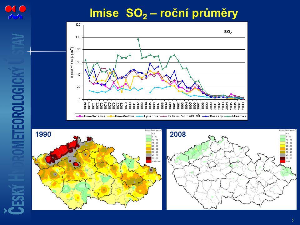 5 Imise SO 2 – roční průměry 19902008