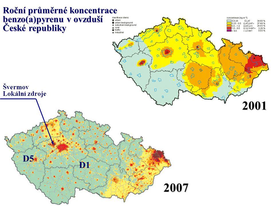 Roční průměrné koncentrace benzo(a)pyrenu v ovzduší České republiky Švermov Lokální zdroje 2001 2007 D1 D5