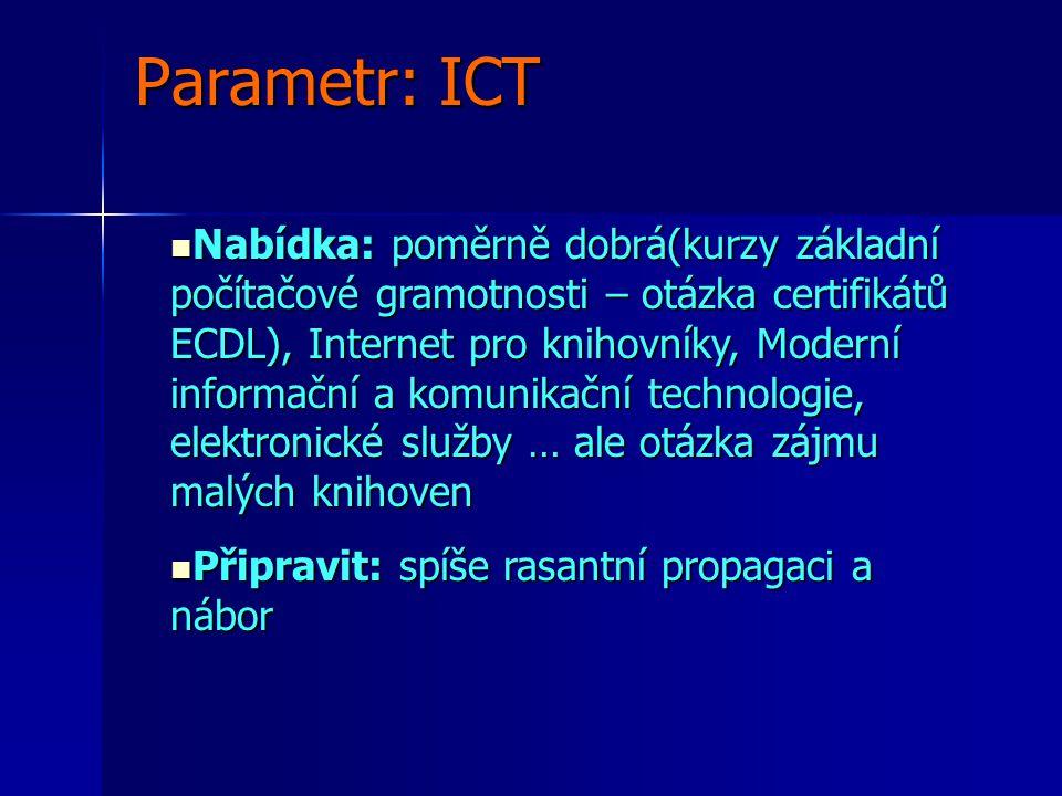 Parametr: ICT Nabídka: poměrně dobrá(kurzy základní počítačové gramotnosti – otázka certifikátů ECDL), Internet pro knihovníky, Moderní informační a komunikační technologie, elektronické služby … ale otázka zájmu malých knihoven Nabídka: poměrně dobrá(kurzy základní počítačové gramotnosti – otázka certifikátů ECDL), Internet pro knihovníky, Moderní informační a komunikační technologie, elektronické služby … ale otázka zájmu malých knihoven Připravit: spíše rasantní propagaci a nábor Připravit: spíše rasantní propagaci a nábor