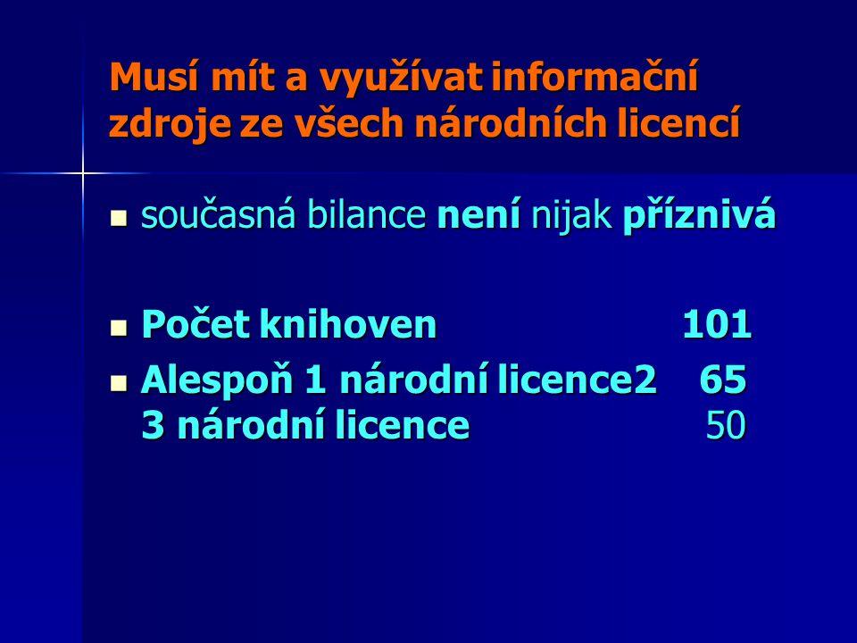 Musí mít a využívat informační zdroje ze všech národních licencí současná bilance není nijak příznivá současná bilance není nijak příznivá Počet knihoven 101 Počet knihoven 101 Alespoň 1 národní licence2 65 3 národní licence 50 Alespoň 1 národní licence2 65 3 národní licence 50