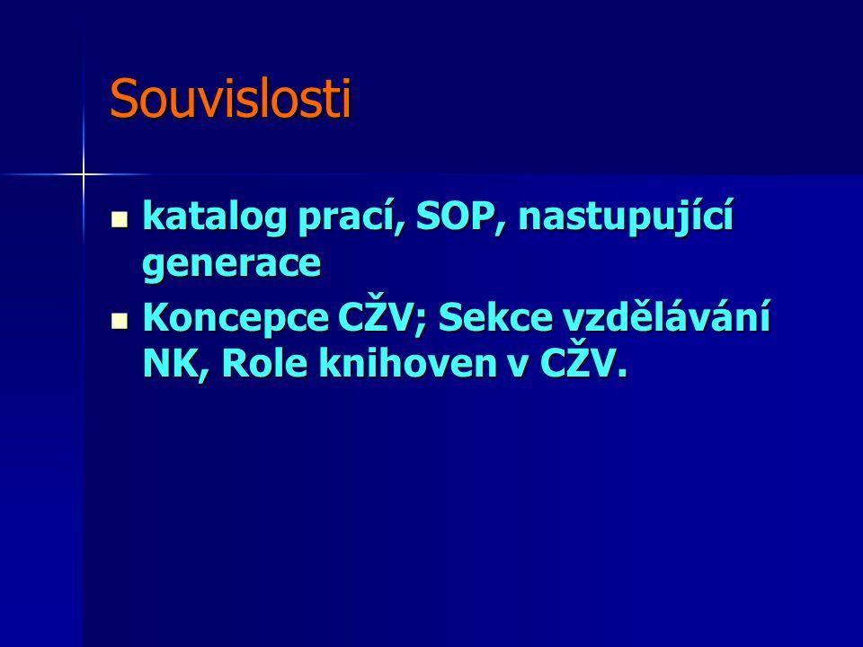 Souvislosti katalog prací, SOP, nastupující generace katalog prací, SOP, nastupující generace Koncepce CŽV; Sekce vzdělávání NK, Role knihoven v CŽV.