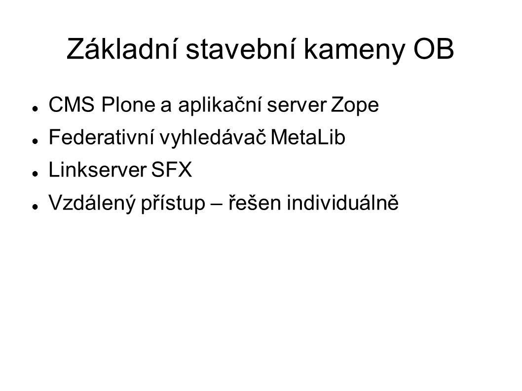 Základní stavební kameny OB CMS Plone a aplikační server Zope Federativní vyhledávač MetaLib Linkserver SFX Vzdálený přístup – řešen individuálně