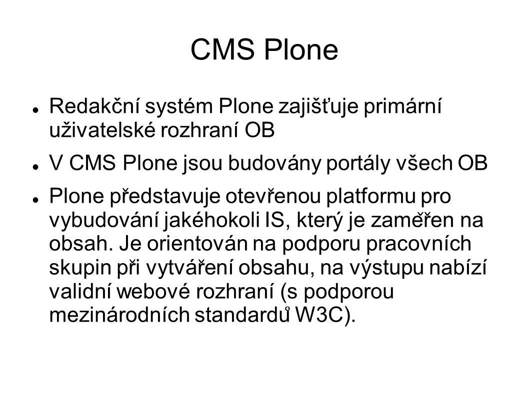 CMS Plone Redakční systém Plone zajišťuje primární uživatelské rozhraní OB V CMS Plone jsou budovány portály všech OB Plone pr ̌ edstavuje otevr ̌ eno