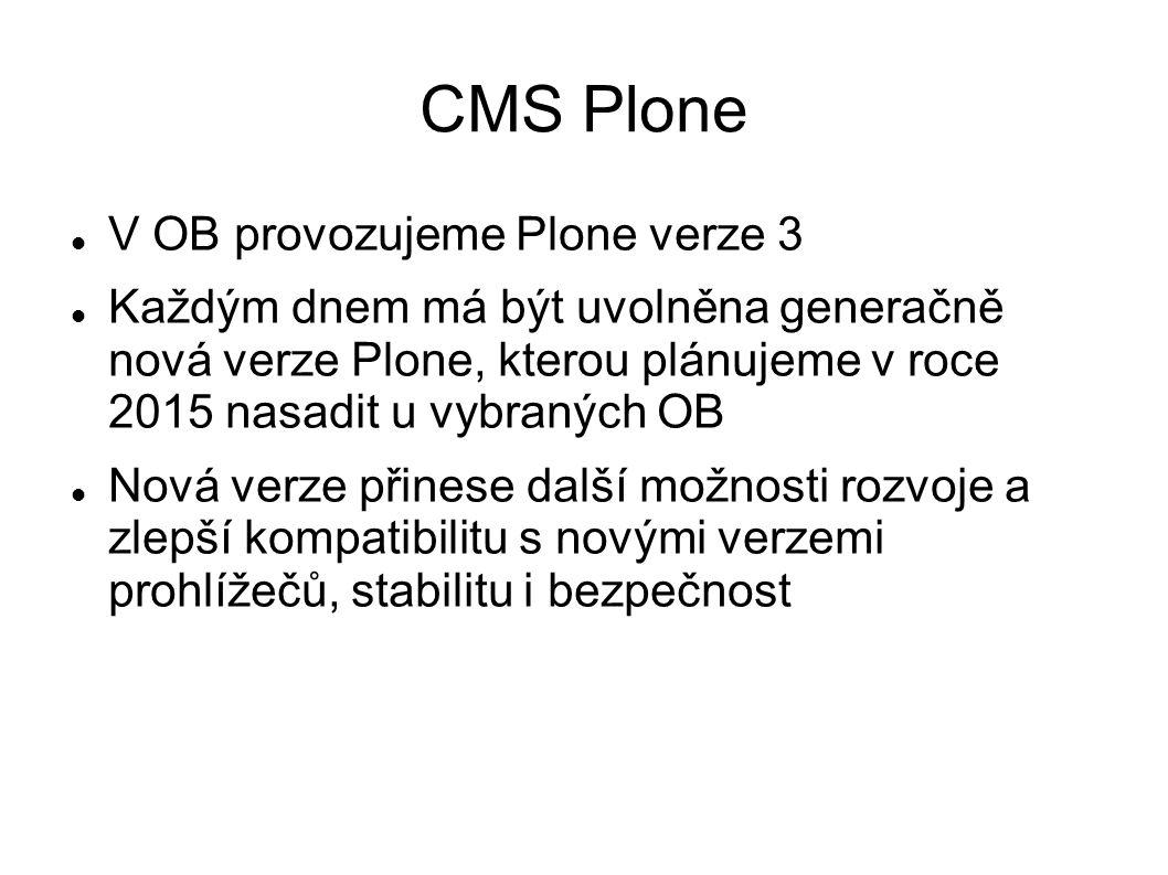 CMS Plone V OB provozujeme Plone verze 3 Každým dnem má být uvolněna generačně nová verze Plone, kterou plánujeme v roce 2015 nasadit u vybraných OB N