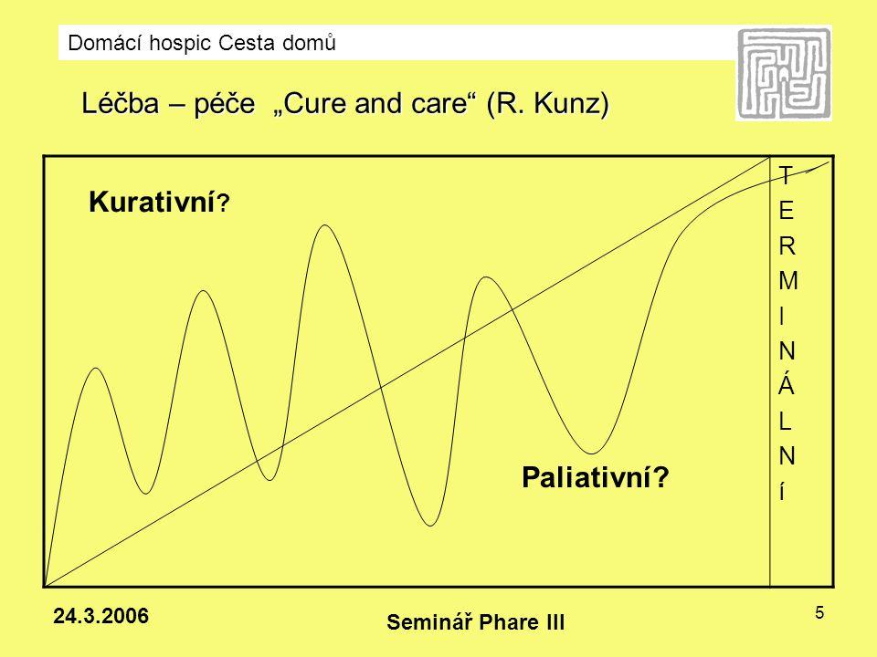 """Domácí hospic Cesta domů Seminář Phare III 24.3.2006 5 TERMINÁLNíTERMINÁLNí Kurativní ? Paliativní? Léčba – péče """"Cure and care"""" (R. Kunz)"""