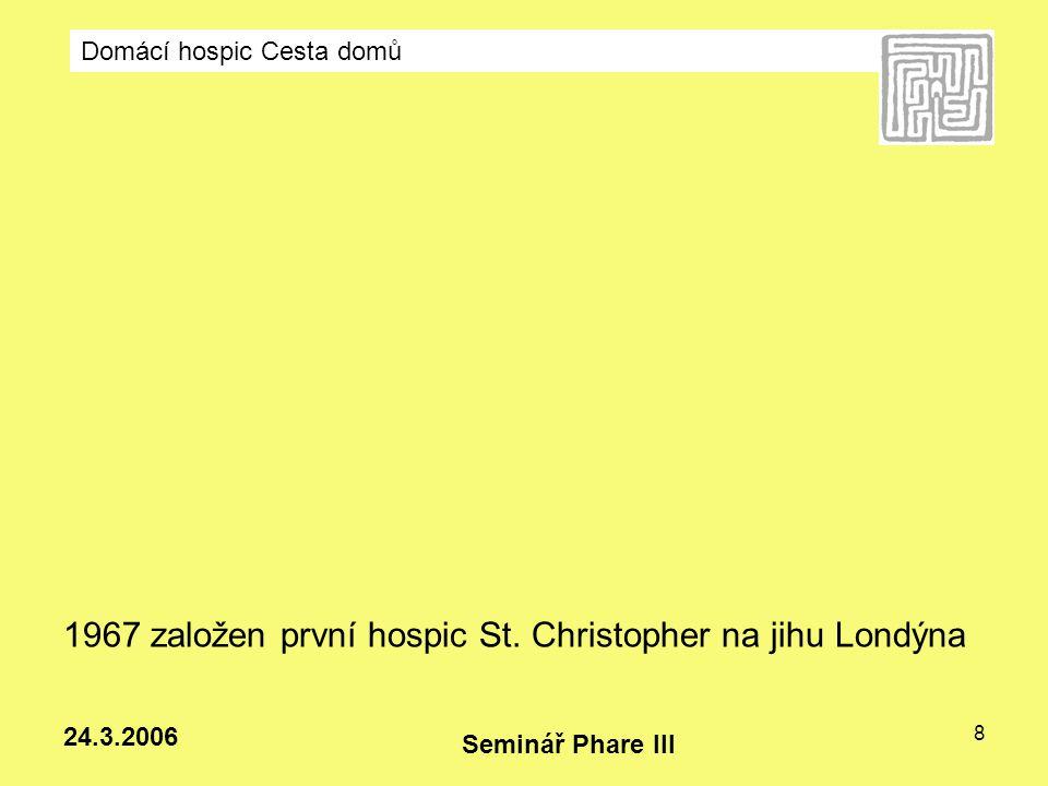 Domácí hospic Cesta domů Seminář Phare III 24.3.2006 19 První kontakt: Základní údaje o nemocném, stručnou historii nemoci, aktuální obtíže, kontakty na pečujícího, PL, OL