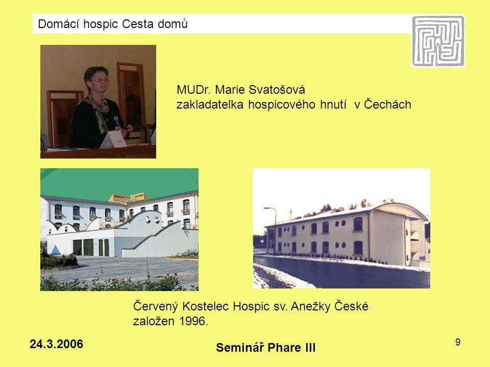 Domácí hospic Cesta domů Seminář Phare III 24.3.2006 10 V současné době je u nás Červený Kostelec – Hospic sv.