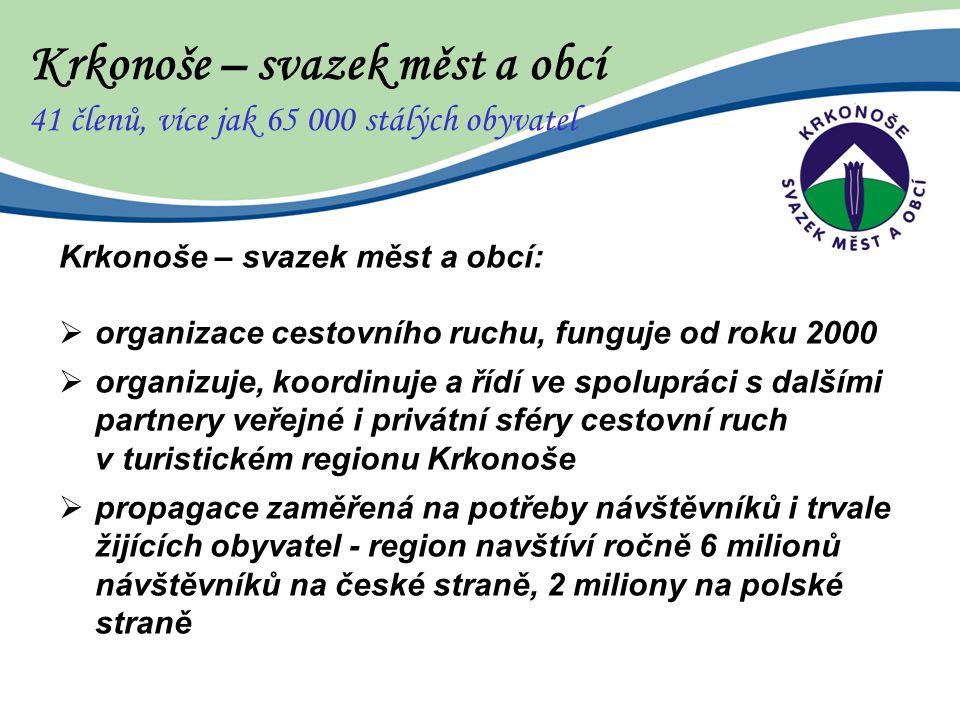 Krkonoše – svazek měst a obcí 41 členů, v íce jak 65 000 stálých obyvatel Krkonoše – svazek měst a obcí:  organizace cestovního ruchu, funguje od roku 2000  organizuje, koordinuje a řídí ve spolupráci s dalšími partnery veřejné i privátní sféry cestovní ruch v turistickém regionu Krkonoše  propagace zaměřená na potřeby návštěvníků i trvale žijících obyvatel - region navštíví ročně 6 milionů návštěvníků na české straně, 2 miliony na polské straně
