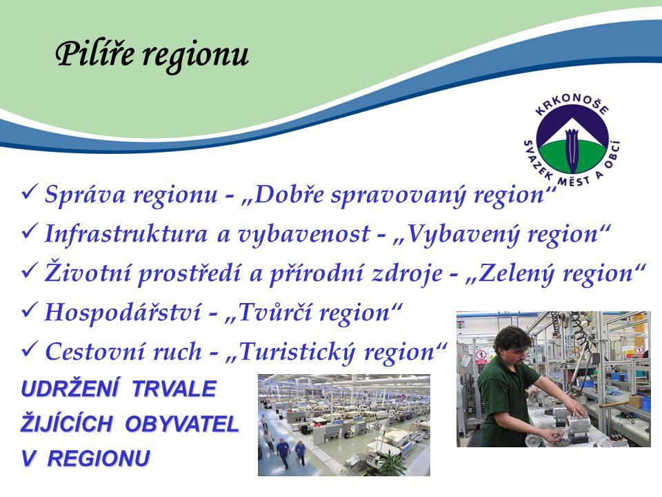 """Proces tvorby analýzy, strategie Pracovní skupina dobrovolníků pro rozvoj regionu Krkonoše.eu Jednání se všemi subjekty v regionu Krkonoše – cíl seznámení se záměrem Žádosti o finanční příspěvky na zpracování regionální analýzy a strategie (KHK, LBK, SMO ČR, MŽP, atd.) Výzva ke zpracování """"Integrované strategie rozvoje regionu Krkonoše Jednání s polskými zástupci v regionu Krkonoše – města, obce, svazek, hospodářské komory, agentury, atd."""