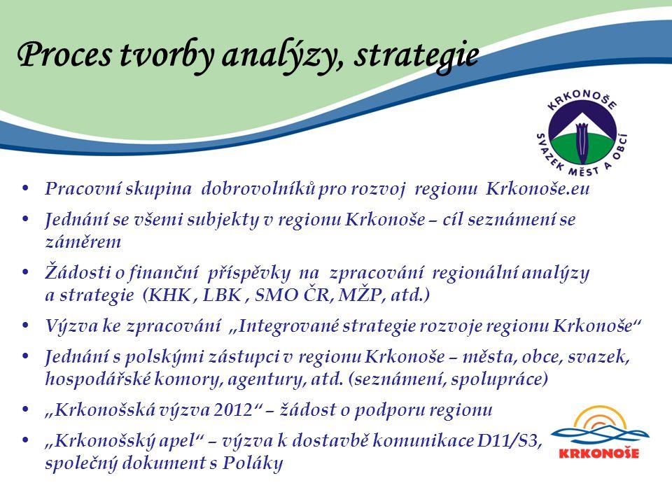 Integrovaná strategie rozvoje regionu Krkonoše  Řídící skupina k ISRRK – pravidelné schůzky  Zpracování: - analytická část 4 – 11/2012, strategická část 12/2012 – 3/2013 - analytická část 4 – 11/2012, strategická část 12/2012 – 3/2013 - konkrétní priority do budoucna - konkrétní priority do budoucna - způsob naplnění cílů - způsob naplnění cílů - systém spolupráce, atd.