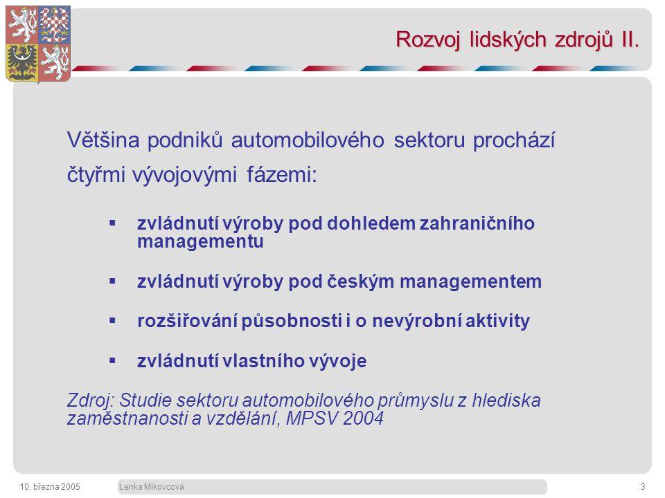 Lenka Míkovcová10. března 20053 Rozvoj lidských zdrojů II.