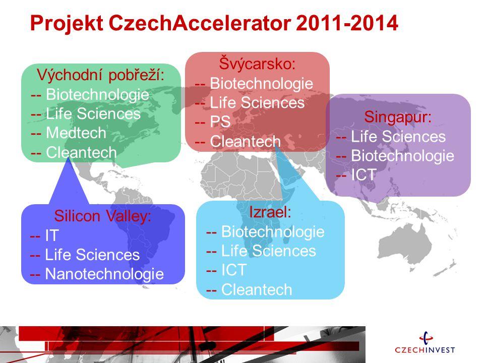 Východní pobřeží: -- Biotechnologie -- Life Sciences -- Medtech -- Cleantech Švýcarsko: -- Biotechnologie -- Life Sciences -- PS -- Cleantech Singapur