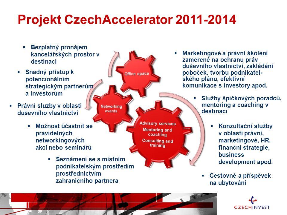 Projekt CzechAccelerator 2011-2014  Marketingové a právní školení zaměřené na ochranu práv duševního vlastnictví, zakládání poboček, tvorbu podnikatel- ského plánu, efektivní komunikace s investory apod.