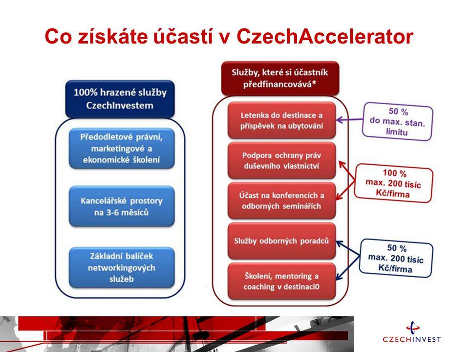 Co získáte účastí v CzechAccelerator