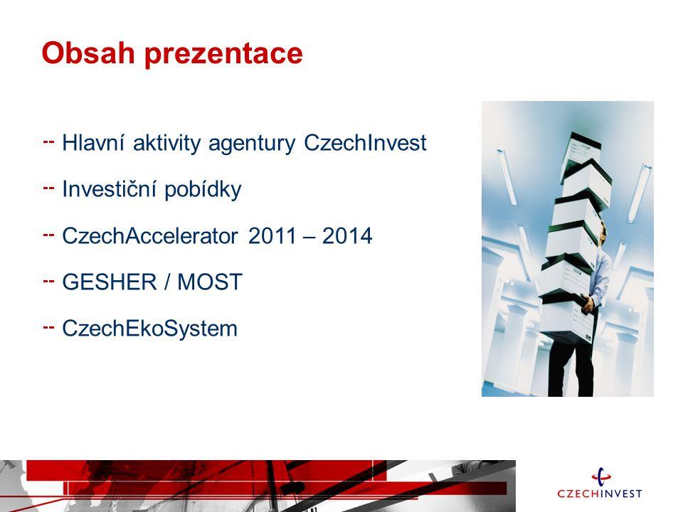 Obsah prezentace Hlavní aktivity agentury CzechInvest Investiční pobídky CzechAccelerator 2011 – 2014 GESHER / MOST CzechEkoSystem