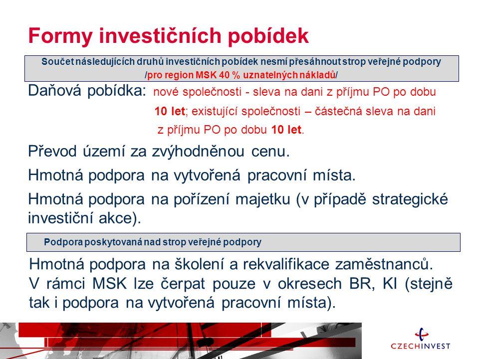 Formy investičních pobídek Součet následujících druhů investičních pobídek nesmí přesáhnout strop veřejné podpory /pro region MSK 40 % uznatelných nákladů/ Daňová pobídka: nové společnosti - sleva na dani z příjmu PO po dobu 10 let; existující společnosti – částečná sleva na dani z příjmu PO po dobu 10 let.