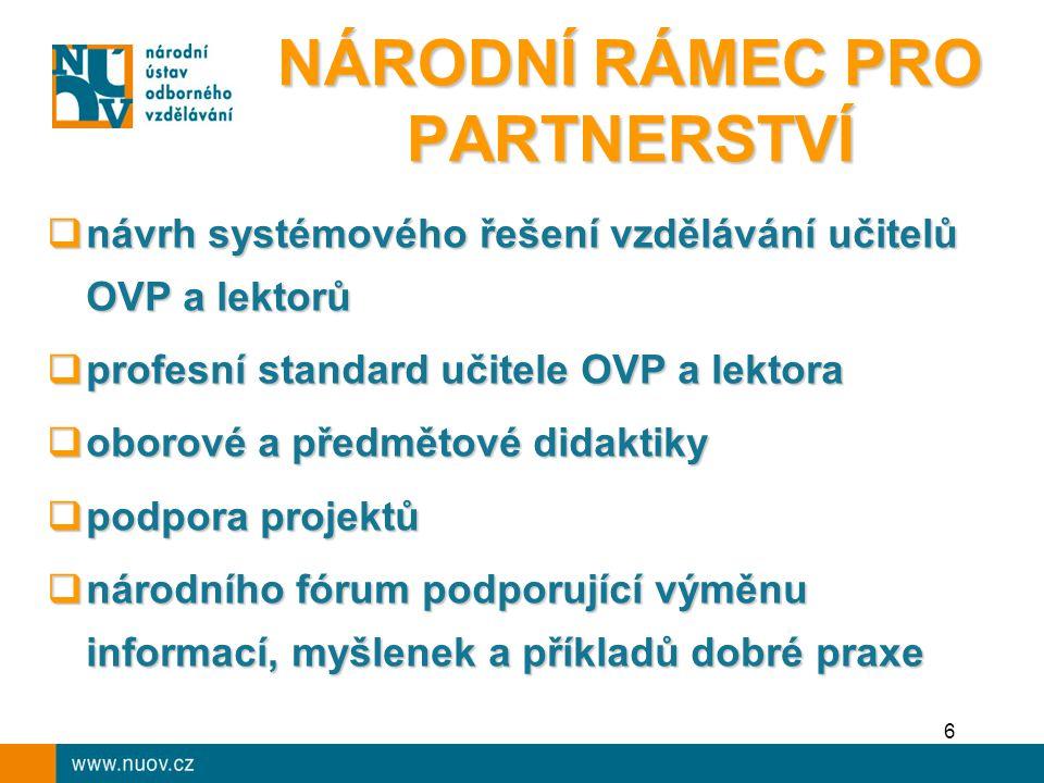 17  Propagovat a podporovat větší účast učitelů, vedoucích pracovníků škol a vzdělavatelů učitelů v nadnárodních systémech mobility, partnerstvích a projektech ustavených v rámci evropských programů  Navrhovat rámce kompetencí Co může dělat EK a CEDEFOP?