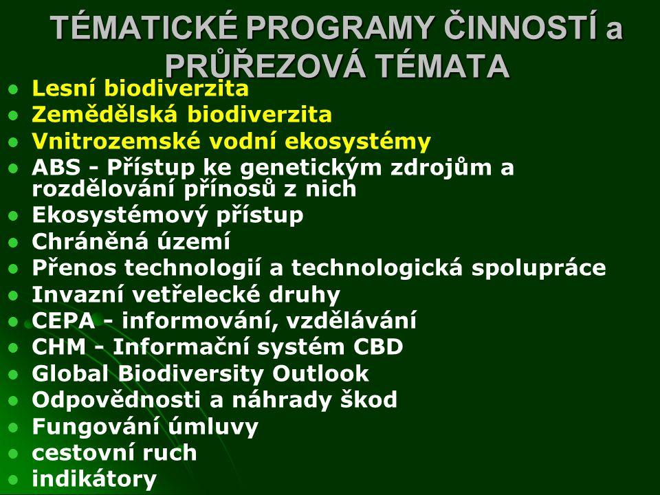 TÉMATICKÉ PROGRAMY ČINNOSTÍ a PRŮŘEZOVÁ TÉMATA Lesní biodiverzita Zemědělská biodiverzita Vnitrozemské vodní ekosystémy ABS - Přístup ke genetickým zdrojům a rozdělování přínosů z nich Ekosystémový přístup Chráněná území Přenos technologií a technologická spolupráce Invazní vetřelecké druhy CEPA - informování, vzdělávání CHM - Informační systém CBD Global Biodiversity Outlook Odpovědnosti a náhrady škod Fungování úmluvy cestovní ruch indikátory