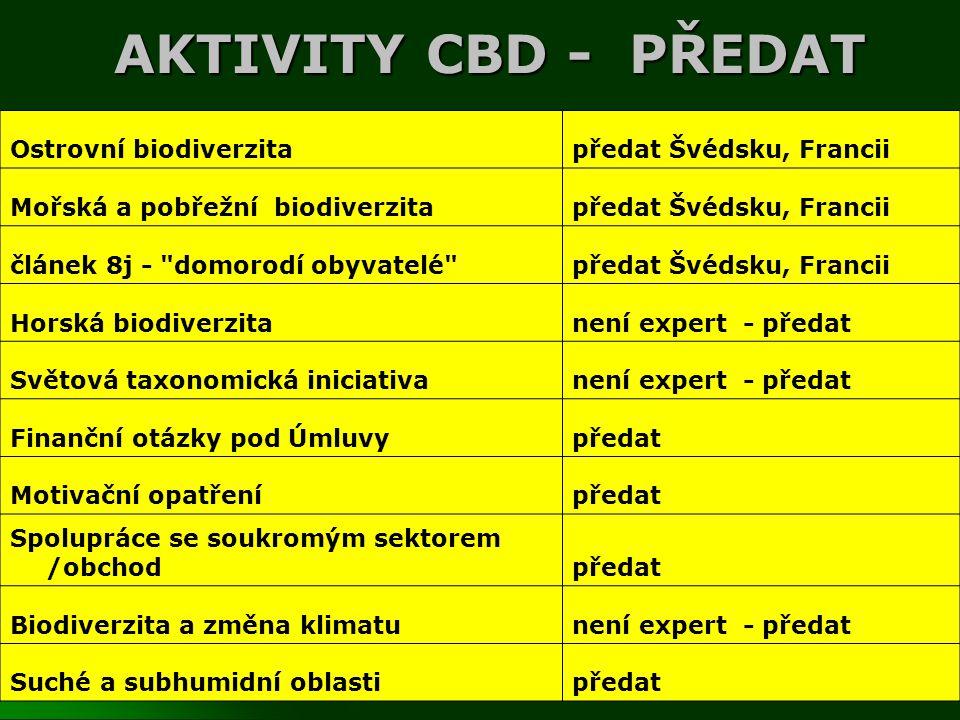 AKTIVITY CBD - PŘEDAT Ostrovní biodiverzitapředat Švédsku, Francii Mořská a pobřežní biodiverzitapředat Švédsku, Francii článek 8j - domorodí obyvatelé předat Švédsku, Francii Horská biodiverzitanení expert - předat Světová taxonomická iniciativanení expert - předat Finanční otázky pod Úmluvypředat Motivační opatřenípředat Spolupráce se soukromým sektorem /obchodpředat Biodiverzita a změna klimatunení expert - předat Suché a subhumidní oblastipředat