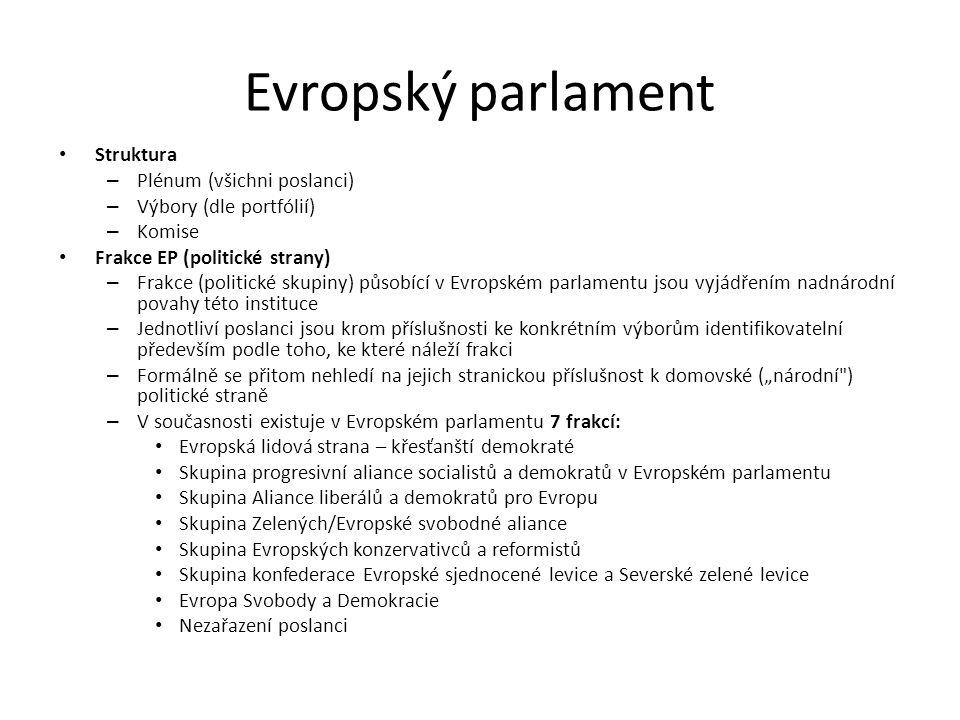 Evropský parlament Struktura – Plénum (všichni poslanci) – Výbory (dle portfólií) – Komise Frakce EP (politické strany) – Frakce (politické skupiny) p