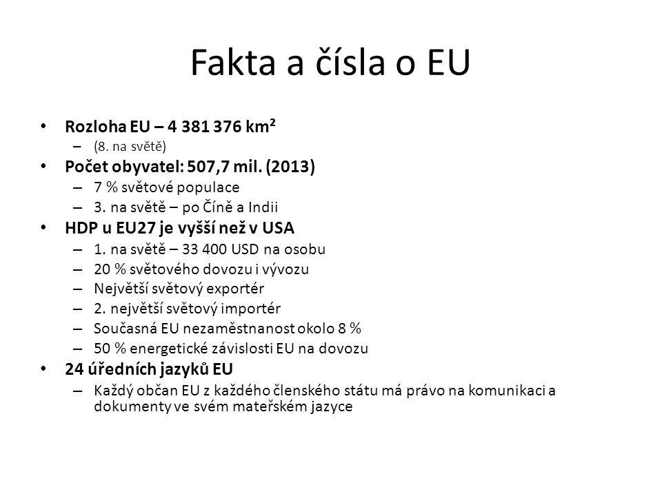 Fakta a čísla o EU Rozloha EU – 4 381 376 km² – (8. na světě) Počet obyvatel: 507,7 mil. (2013) – 7 % světové populace – 3. na světě – po Číně a Indii