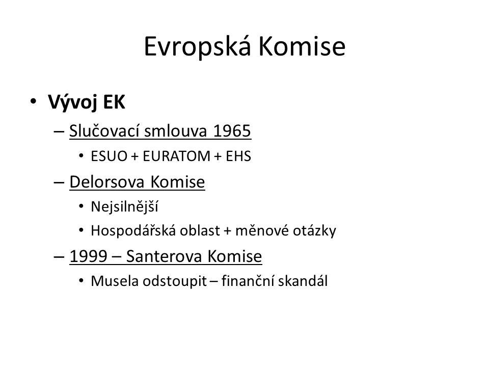 Evropská Komise Vývoj EK – Slučovací smlouva 1965 ESUO + EURATOM + EHS – Delorsova Komise Nejsilnější Hospodářská oblast + měnové otázky – 1999 – Sant