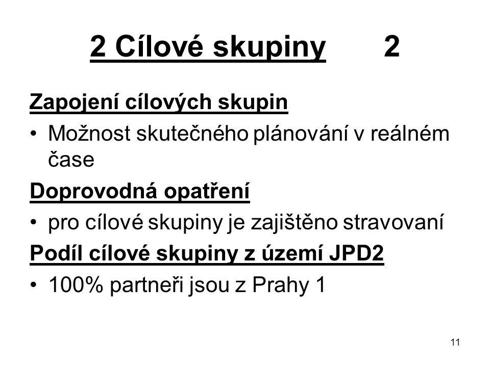 11 2 Cílové skupiny2 Zapojení cílových skupin Možnost skutečného plánování v reálném čase Doprovodná opatření pro cílové skupiny je zajištěno stravovaní Podíl cílové skupiny z území JPD2 100% partneři jsou z Prahy 1