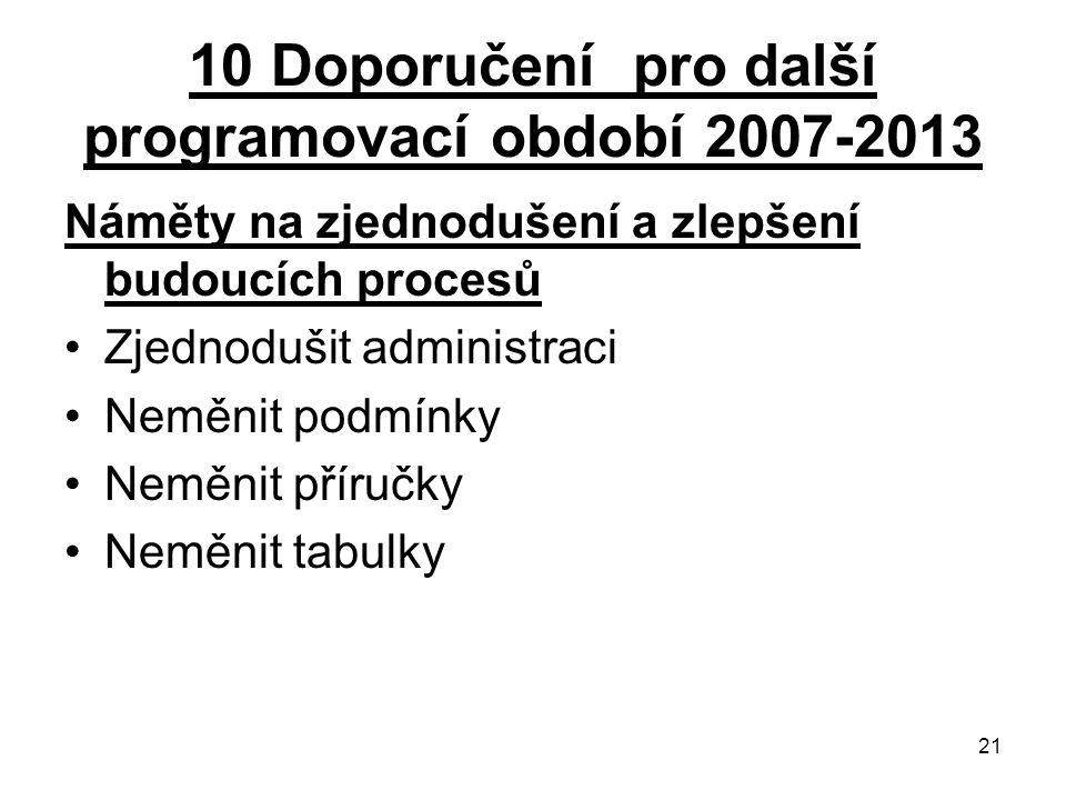 21 10 Doporučení pro další programovací období 2007-2013 Náměty na zjednodušení a zlepšení budoucích procesů Zjednodušit administraci Neměnit podmínky Neměnit příručky Neměnit tabulky