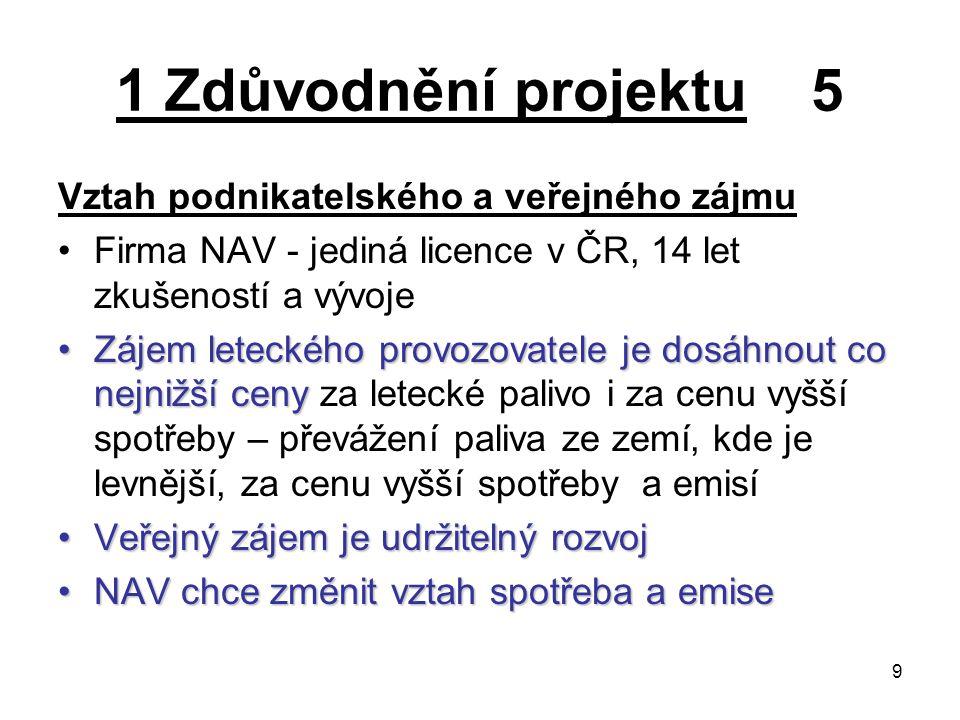 9 1 Zdůvodnění projektu 5 Vztah podnikatelského a veřejného zájmu Firma NAV - jediná licence v ČR, 14 let zkušeností a vývoje Zájem leteckého provozovatele je dosáhnout co nejnižší cenyZájem leteckého provozovatele je dosáhnout co nejnižší ceny za letecké palivo i za cenu vyšší spotřeby – převážení paliva ze zemí, kde je levnější, za cenu vyšší spotřeby a emisí Veřejný zájem je udržitelný rozvojVeřejný zájem je udržitelný rozvoj NAV chce změnit vztah spotřeba a emiseNAV chce změnit vztah spotřeba a emise