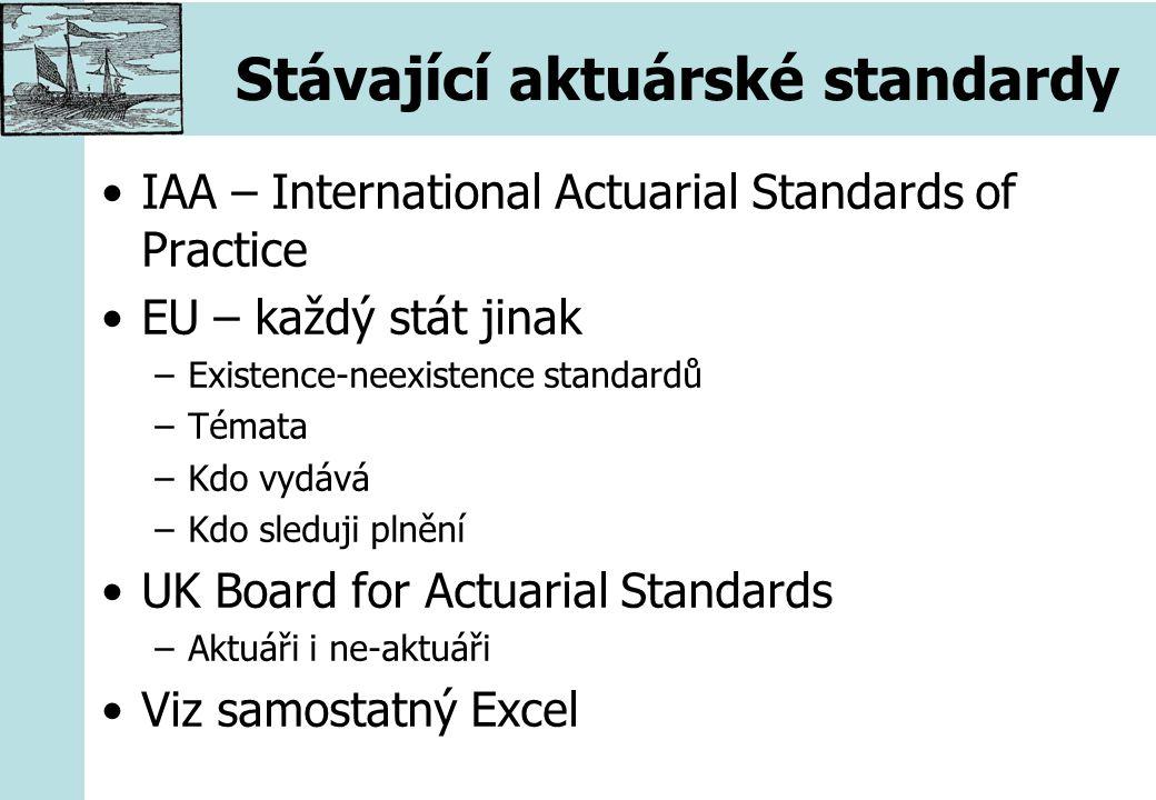 Stávající aktuárské standardy IAA – International Actuarial Standards of Practice EU – každý stát jinak –Existence-neexistence standardů –Témata –Kdo
