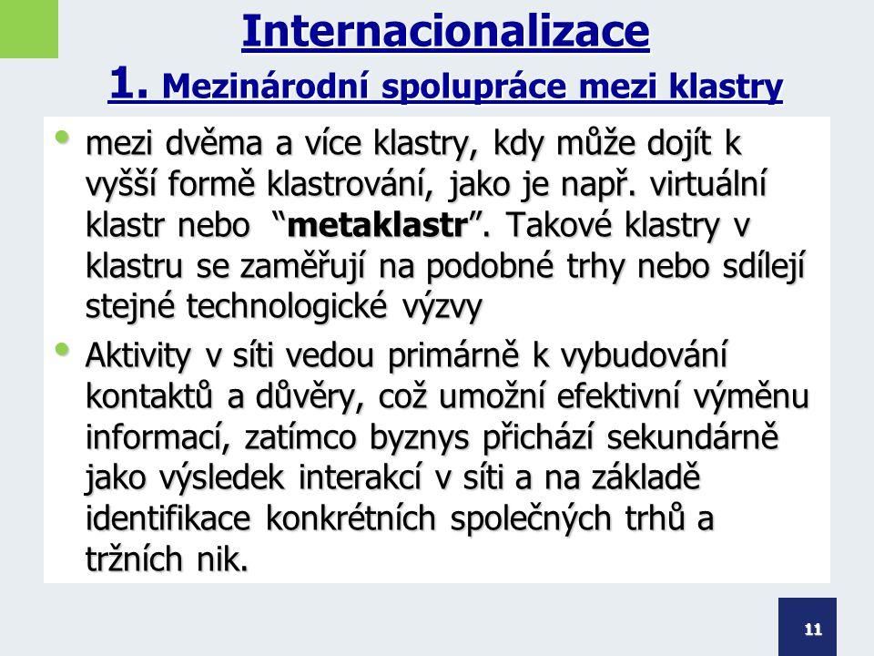 Internacionalizace 1.