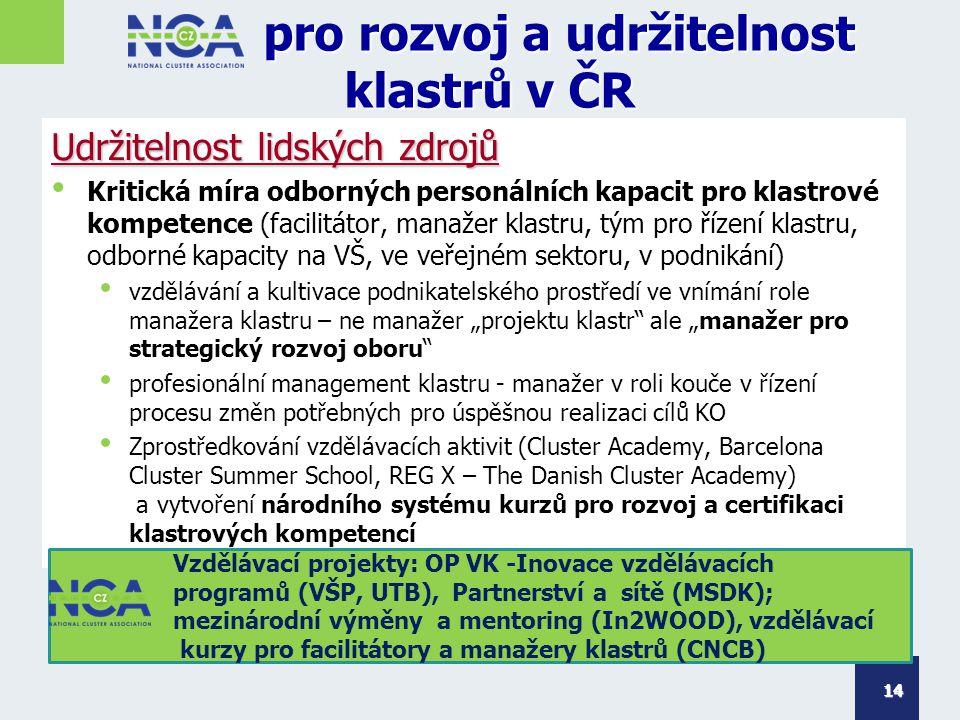 """pro rozvoj a udržitelnost klastrů v ČR pro rozvoj a udržitelnost klastrů v ČR Udržitelnost lidských zdrojů Kritická míra odborných personálních kapacit pro klastrové kompetence (facilitátor, manažer klastru, tým pro řízení klastru, odborné kapacity na VŠ, ve veřejném sektoru, v podnikání) vzdělávání a kultivace podnikatelského prostředí ve vnímání role manažera klastru – ne manažer """"projektu klastr ale """"manažer pro strategický rozvoj oboru profesionální management klastru - manažer v roli kouče v řízení procesu změn potřebných pro úspěšnou realizaci cílů KO Zprostředkování vzdělávacích aktivit (Cluster Academy, Barcelona Cluster Summer School, REG X – The Danish Cluster Academy) a vytvoření národního systému kurzů pro rozvoj a certifikaci klastrových kompetencí 14 Vzdělávací projekty: OP VK -Inovace vzdělávacích programů (VŠP, UTB), Partnerství a sítě (MSDK); mezinárodní výměny a mentoring (In2WOOD), vzdělávací kurzy pro facilitátory a manažery klastrů (CNCB)"""