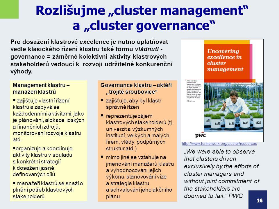 """Rozlišujme """"cluster management a """"cluster governance Management klastru – manažeři klastrů  zajišťuje vlastní řízení klastru a zabývá se každodenními aktivitami, jako je plánování, alokace lidských a finančních zdrojů, monitorování rozvoje klastru atd."""