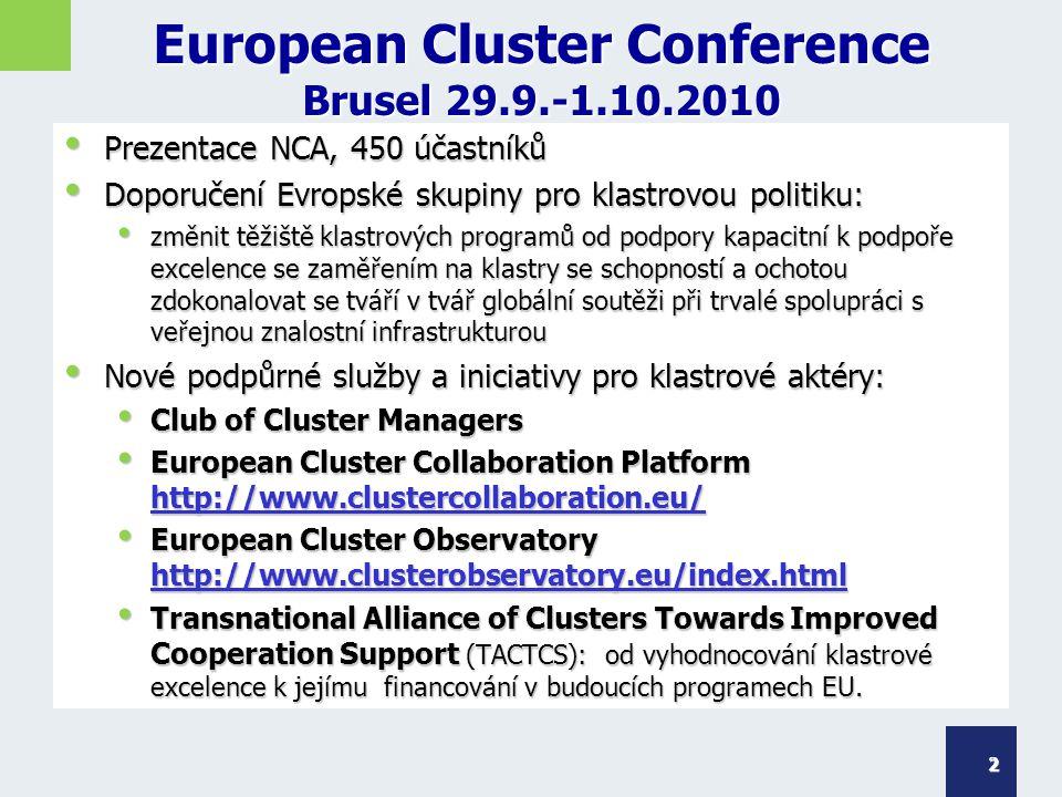 European Cluster Conference Brusel 29.9.-1.10.2010 Prezentace NCA, 450 účastníků Prezentace NCA, 450 účastníků Doporučení Evropské skupiny pro klastrovou politiku: Doporučení Evropské skupiny pro klastrovou politiku: změnit těžiště klastrových programů od podpory kapacitní k podpoře excelence se zaměřením na klastry se schopností a ochotou zdokonalovat se tváří v tvář globální soutěži při trvalé spolupráci s veřejnou znalostní infrastrukturou změnit těžiště klastrových programů od podpory kapacitní k podpoře excelence se zaměřením na klastry se schopností a ochotou zdokonalovat se tváří v tvář globální soutěži při trvalé spolupráci s veřejnou znalostní infrastrukturou Nové podpůrné služby a iniciativy pro klastrové aktéry: Nové podpůrné služby a iniciativy pro klastrové aktéry: Club of Cluster Managers Club of Cluster Managers European Cluster Collaboration Platform http://www.clustercollaboration.eu/ European Cluster Collaboration Platform http://www.clustercollaboration.eu/ http://www.clustercollaboration.eu/ European Cluster Observatory http://www.clusterobservatory.eu/index.html European Cluster Observatory http://www.clusterobservatory.eu/index.html http://www.clusterobservatory.eu/index.html Transnational Alliance of Clusters Towards Improved Cooperation Support (TACTCS): od vyhodnocování klastrové excelence k jejímu financování v budoucích programech EU.
