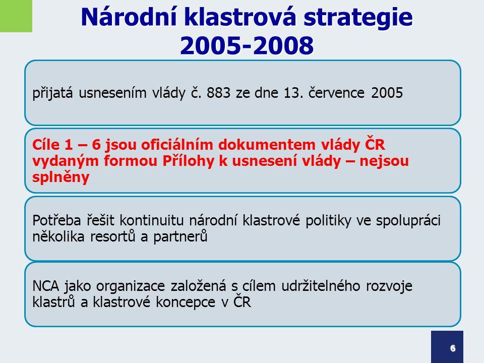 Národní klastrová strategie 2005-2008 přijatá usnesením vlády č.