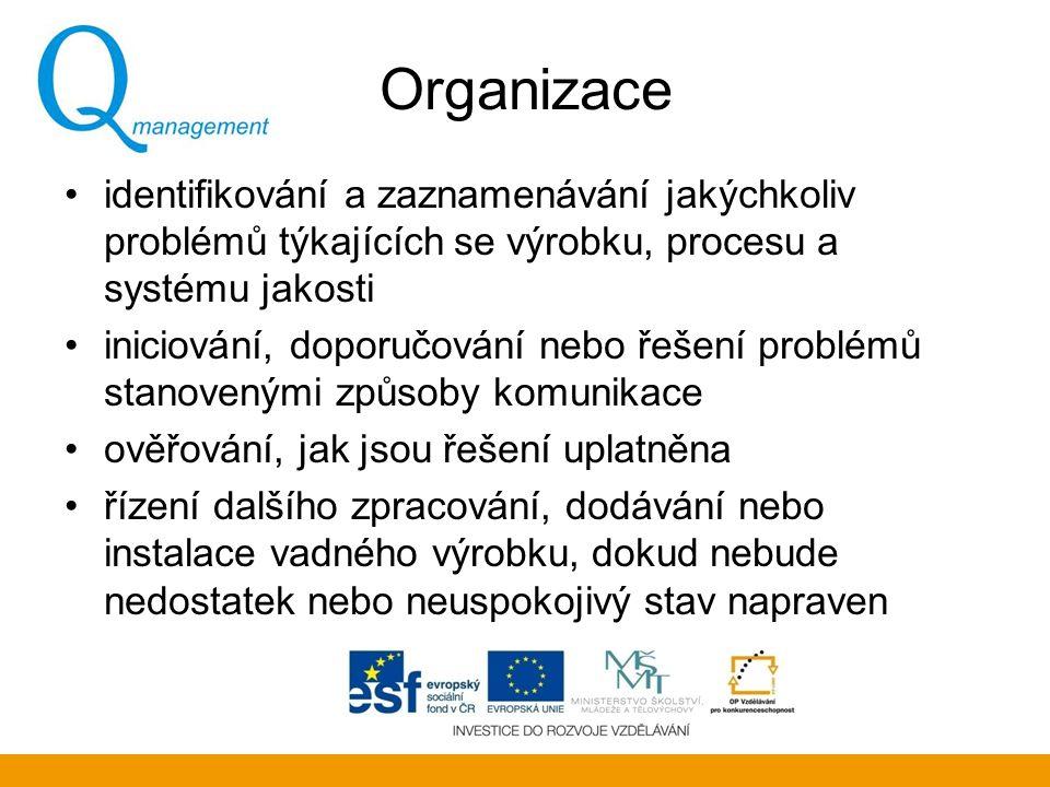 Organizace identifikování a zaznamenávání jakýchkoliv problémů týkajících se výrobku, procesu a systému jakosti iniciování, doporučování nebo řešení p