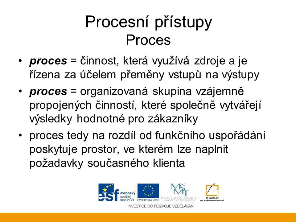 Procesní přístupy Proces proces = činnost, která využívá zdroje a je řízena za účelem přeměny vstupů na výstupy proces = organizovaná skupina vzájemně