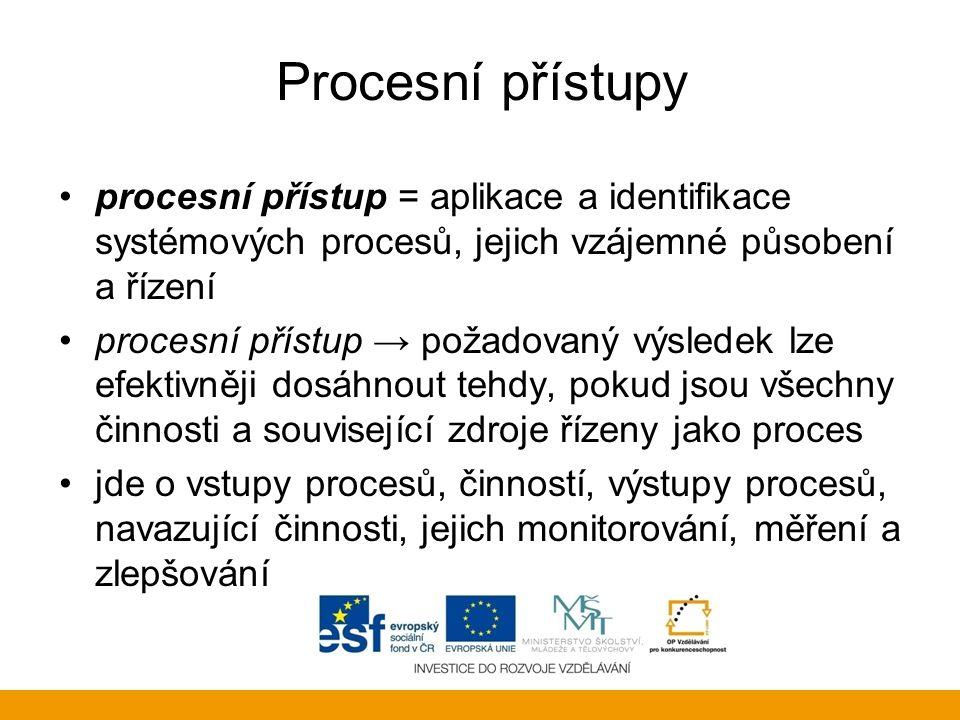 Procesní přístupy procesní přístup = aplikace a identifikace systémových procesů, jejich vzájemné působení a řízení procesní přístup → požadovaný výsl